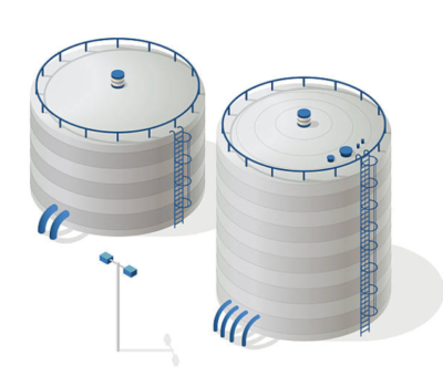 water tank you need to know before buying